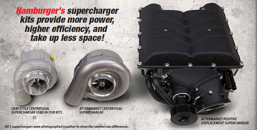 HSV Supercharger Comparison